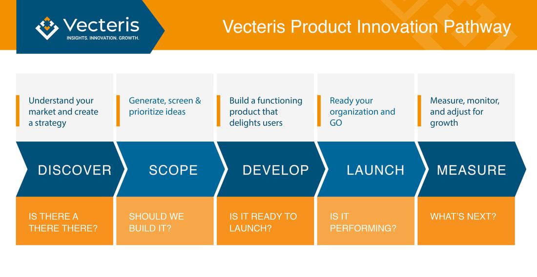 product-innovation-pathway-01_orig.jpg